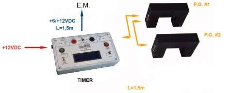 Cronometro digitale e due fotocellule