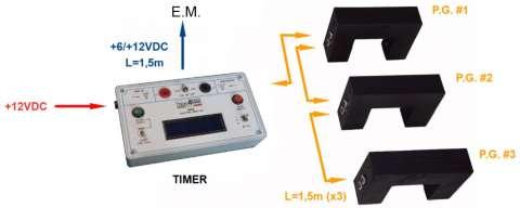 Cronometro digitale e tre fotocellule
