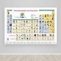 Tavola periodica plastificata A0 con immagini
